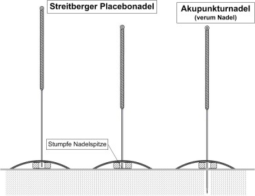 Streitberger Placebonadel-Set